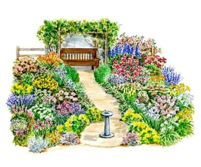 В процессе подбора цветов для клумбы не забудьте о таком важном моменте, как период цветения.