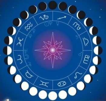 Определить его помогает лунный календарь, составляемый на каждый год.